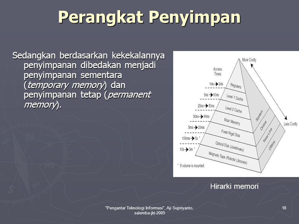 Pengantar Teknologi Informasi , Aji Supriyanto, salemba-jkt-2005 18 Perangkat Penyimpan Sedangkan berdasarkan kekekalannya penyimpanan dibedakan menjadi penyimpanan sementara (temporary memory) dan penyimpanan tetap (permanent memory).