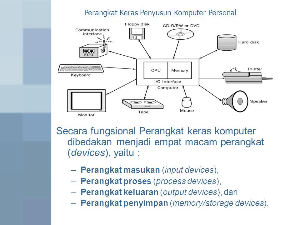 Secara fungsional Perangkat keras komputer dibedakan menjadi empat macam perangkat (devices), yaitu : –Perangkat masukan (input devices), –Perangkat proses (process devices), –Perangkat keluaran (output devices), dan –Perangkat penyimpan (memory/storage devices).