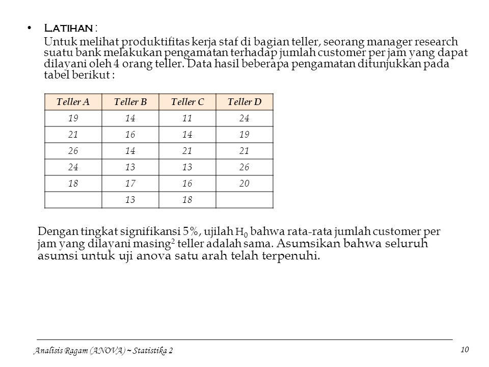 Analisis Ragam (ANOVA) ~ Statistika 2 10 Latihan : Untuk melihat produktifitas kerja staf di bagian teller, seorang manager research suatu bank melaku