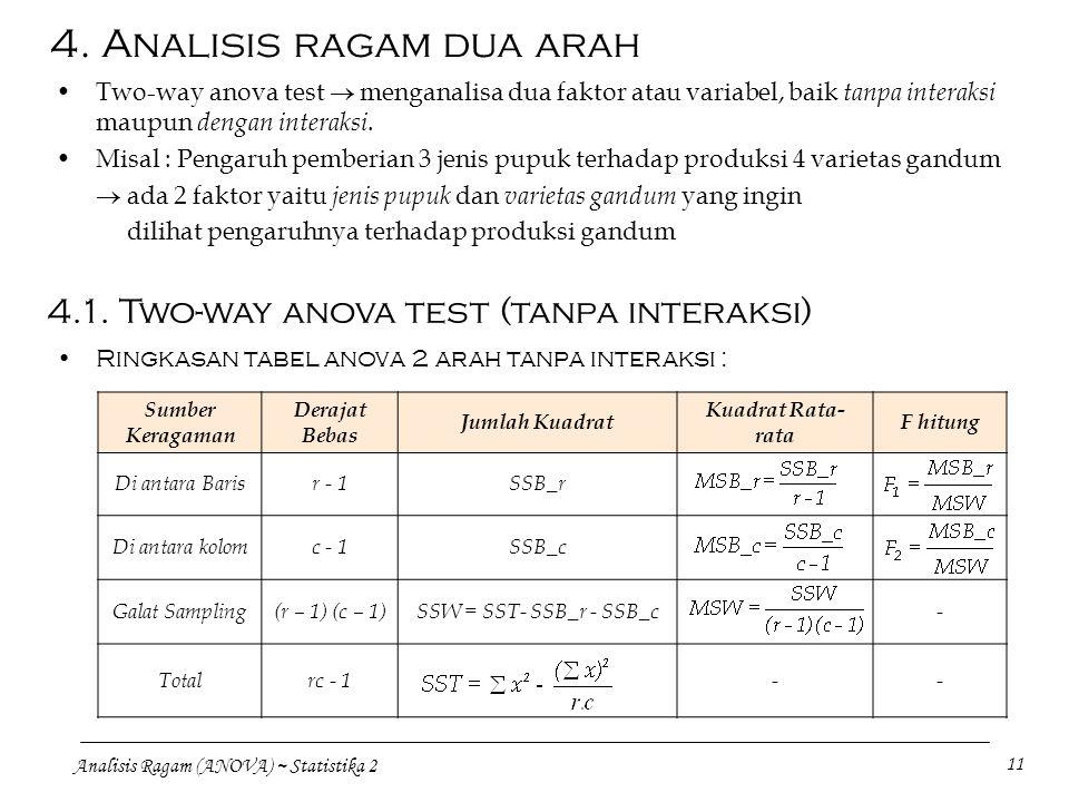 Analisis Ragam (ANOVA) ~ Statistika 2 11 4. Analisis ragam dua arah Two-way anova test  menganalisa dua faktor atau variabel, baik tanpa interaksi ma