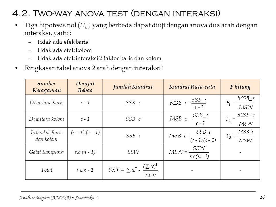 Analisis Ragam (ANOVA) ~ Statistika 2 16 Tiga hipotesis nol ( H 0 ) yang berbeda dapat diuji dengan anova dua arah dengan interaksi, yaitu : –Tidak ad