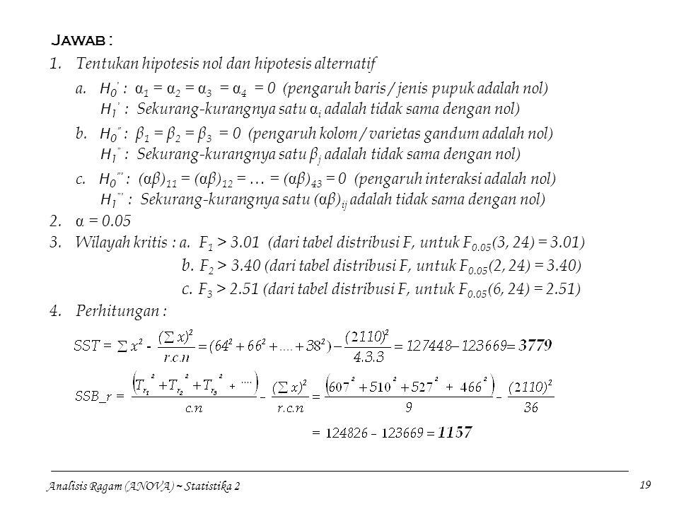 Analisis Ragam (ANOVA) ~ Statistika 2 19 1.Tentukan hipotesis nol dan hipotesis alternatif a. H 0 ' :  1 =  2 =  3 =  4 = 0 (pengaruh baris / jeni