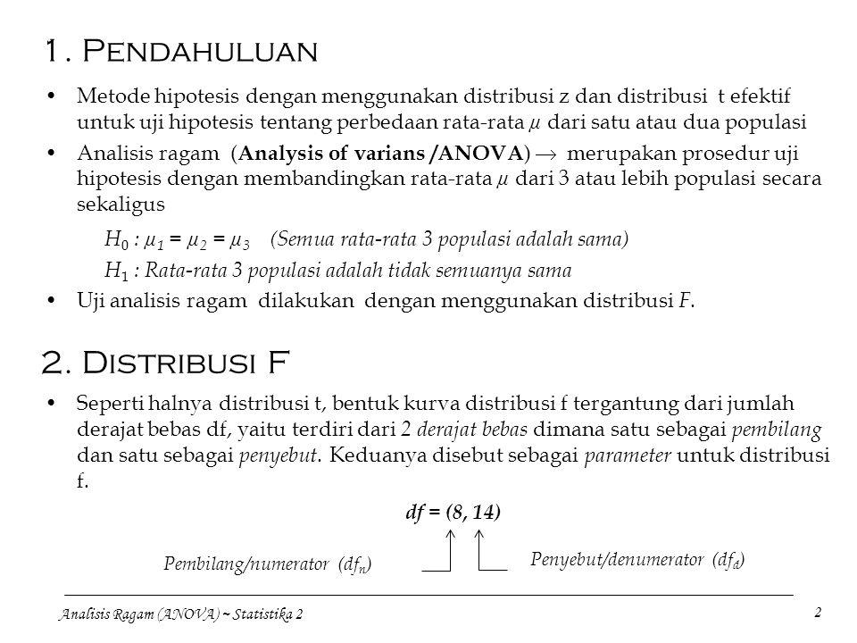 Analisis Ragam (ANOVA) ~ Statistika 2 2 1. Pendahuluan Metode hipotesis dengan menggunakan distribusi z dan distribusi t efektif untuk uji hipotesis t