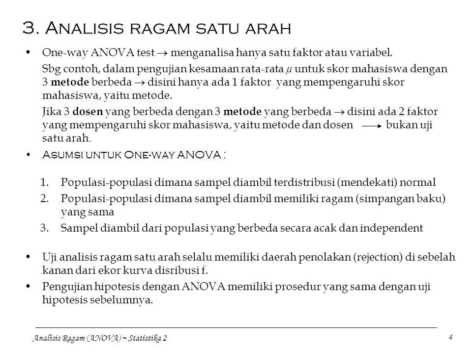 Analisis Ragam (ANOVA) ~ Statistika 2 4 3. Analisis ragam satu arah One-way ANOVA test  menganalisa hanya satu faktor atau variabel. Sbg contoh, dala