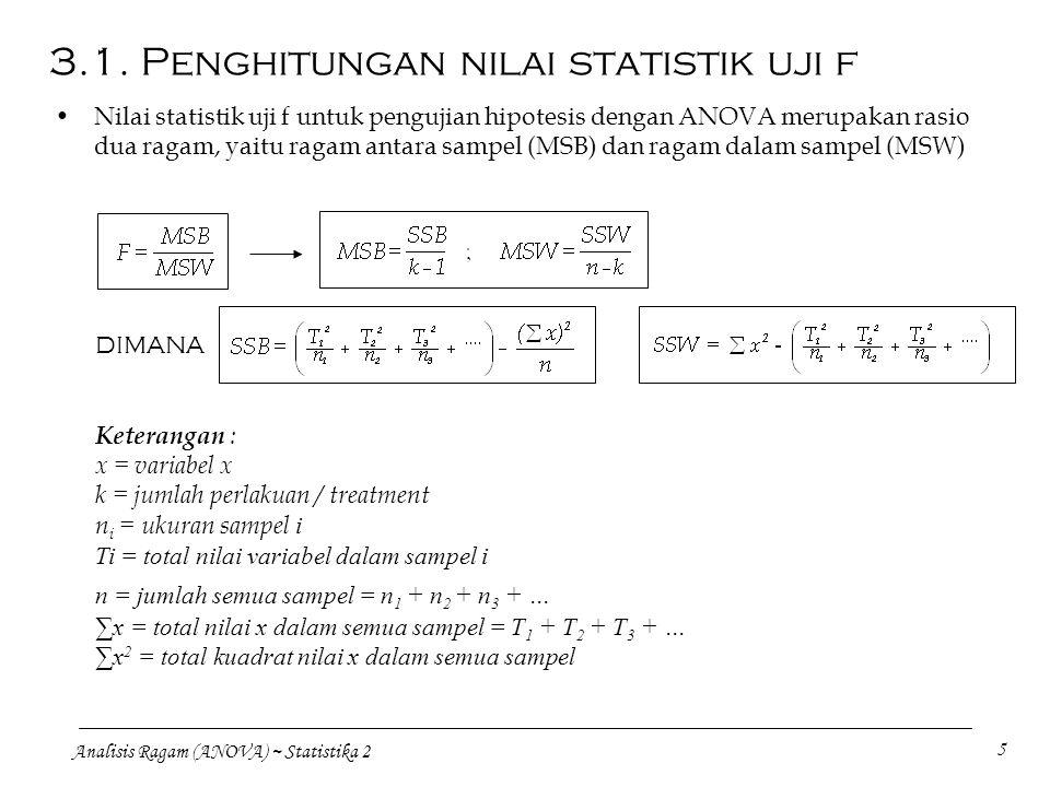 Analisis Ragam (ANOVA) ~ Statistika 2 5 3.1. Penghitungan nilai statistik uji f Nilai statistik uji f untuk pengujian hipotesis dengan ANOVA merupakan