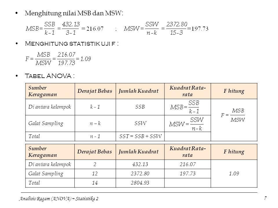 Analisis Ragam (ANOVA) ~ Statistika 2 7 Menghitung nilai MSB dan MSW : Menghitung statistik uji f : Tabel ANOVA : Sumber Keragaman Derajat BebasJumlah