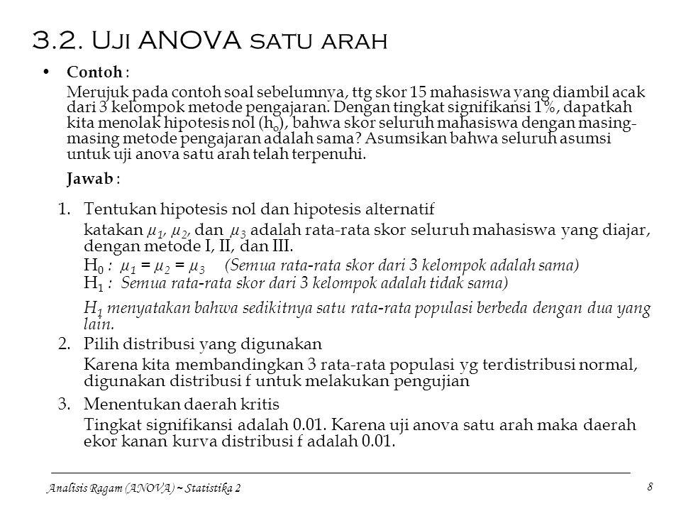 Analisis Ragam (ANOVA) ~ Statistika 2 8 3.2. Uji ANOVA satu arah Contoh : Merujuk pada contoh soal sebelumnya, ttg skor 15 mahasiswa yang diambil acak