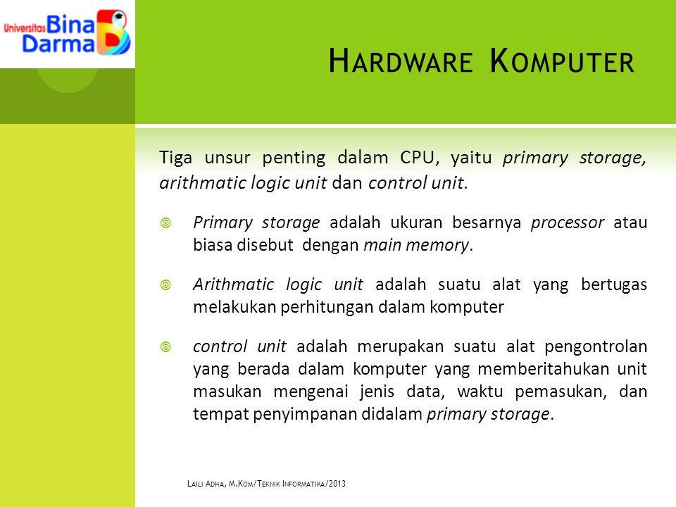H ARDWARE K OMPUTER Tiga unsur penting dalam CPU, yaitu primary storage, arithmatic logic unit dan control unit.  Primary storage adalah ukuran besar
