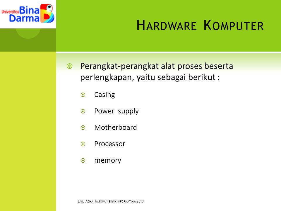 H ARDWARE K OMPUTER  Perangkat-perangkat alat proses beserta perlengkapan, yaitu sebagai berikut :  Casing  Power supply  Motherboard  Processor  memory L AILI A DHA, M.K OM /T EKNIK I NFORMATIKA /2013