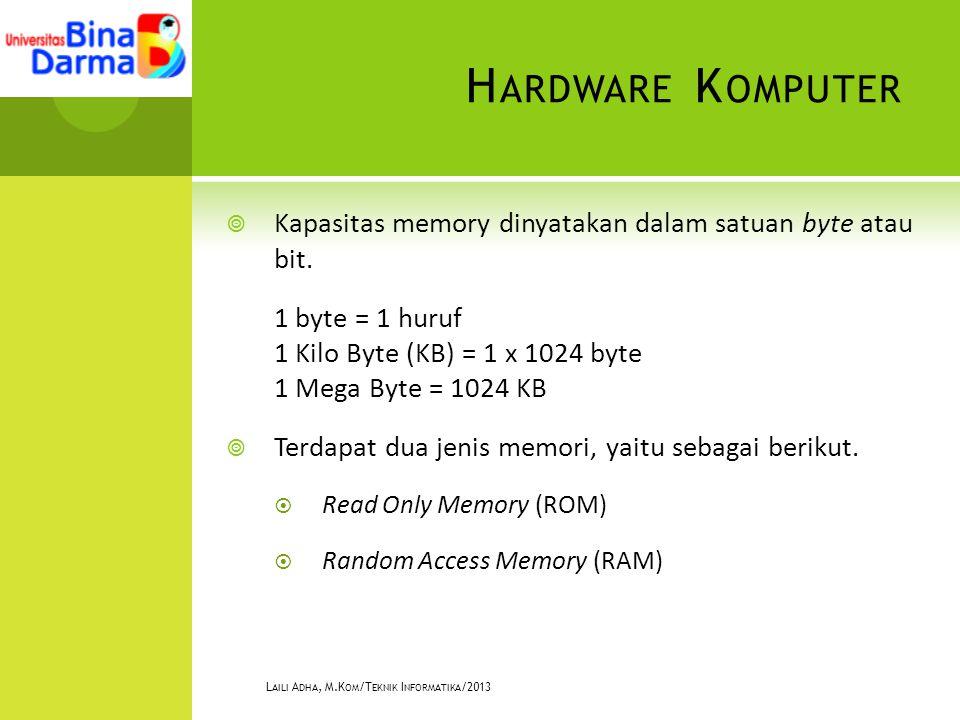 H ARDWARE K OMPUTER  Kapasitas memory dinyatakan dalam satuan byte atau bit. 1 byte = 1 huruf 1 Kilo Byte (KB) = 1 x 1024 byte 1 Mega Byte = 1024 KB