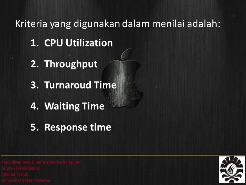 Kriteria yang digunakan dalam menilai adalah: 1.CPU Utilization 2.Throughput 3.Turnaroud Time 4.Waiting Time 5.Response time
