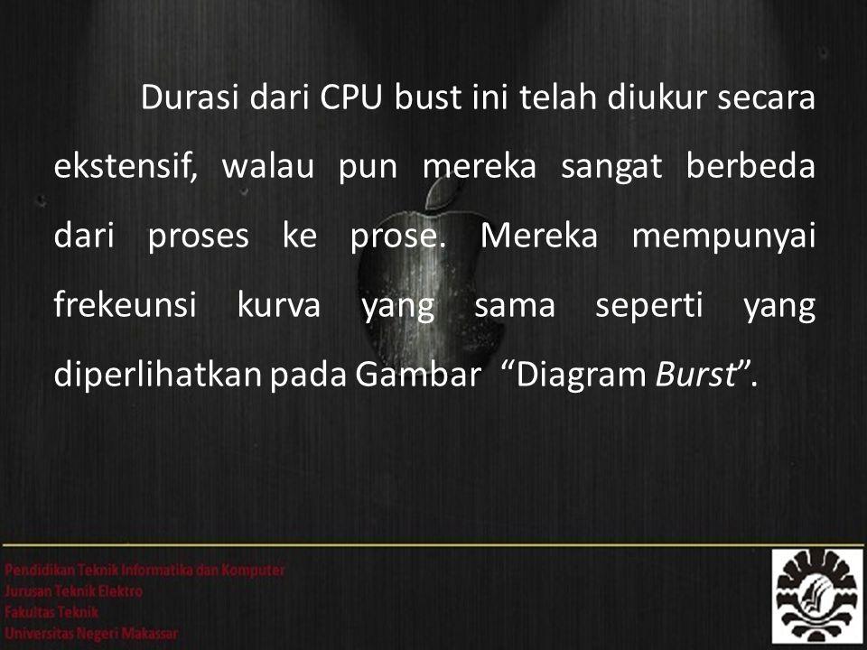 Durasi dari CPU bust ini telah diukur secara ekstensif, walau pun mereka sangat berbeda dari proses ke prose. Mereka mempunyai frekeunsi kurva yang sa