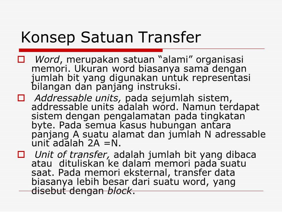 """Konsep Satuan Transfer  Word, merupakan satuan """"alami"""" organisasi memori. Ukuran word biasanya sama dengan jumlah bit yang digunakan untuk representa"""