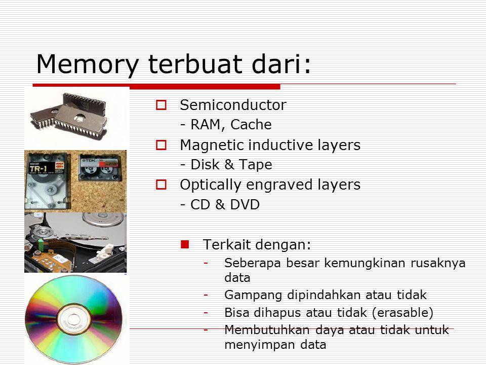 Memory terbuat dari:  Semiconductor - RAM, Cache  Magnetic inductive layers - Disk & Tape  Optically engraved layers - CD & DVD Terkait dengan: -Se