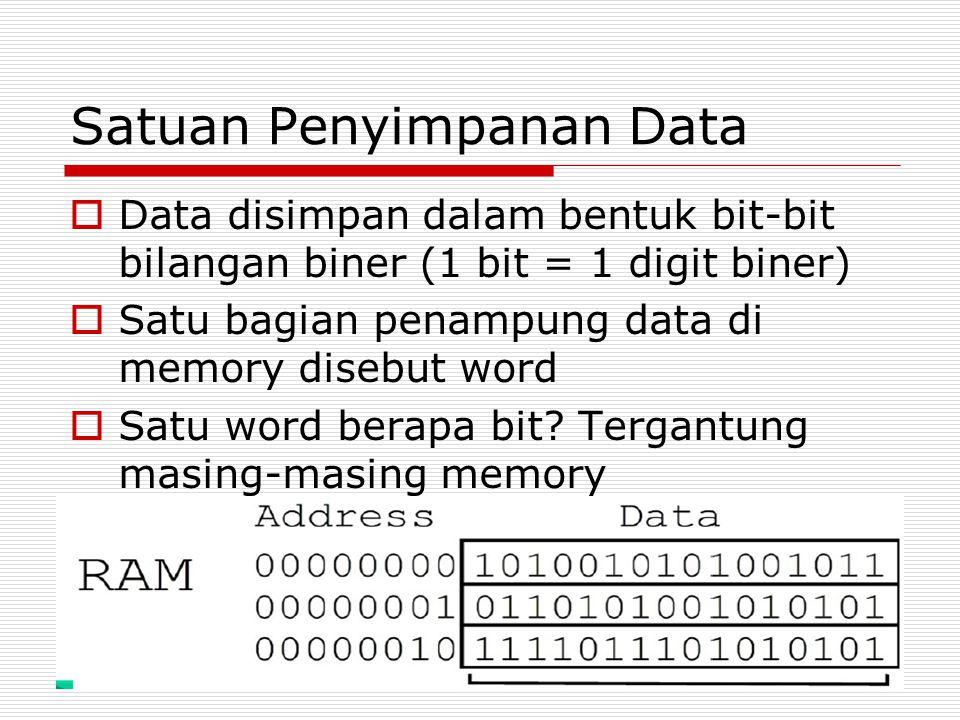Satuan Penyimpanan Data  Data disimpan dalam bentuk bit-bit bilangan biner (1 bit = 1 digit biner)  Satu bagian penampung data di memory disebut wor