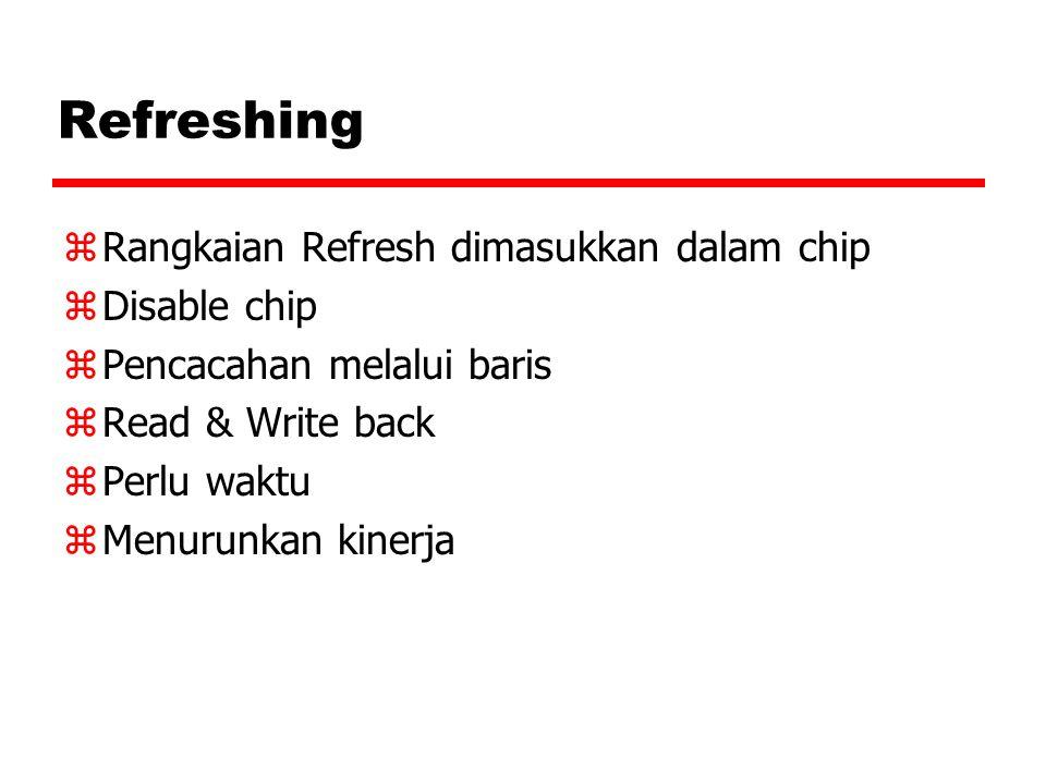 Refreshing zRangkaian Refresh dimasukkan dalam chip zDisable chip zPencacahan melalui baris zRead & Write back zPerlu waktu zMenurunkan kinerja