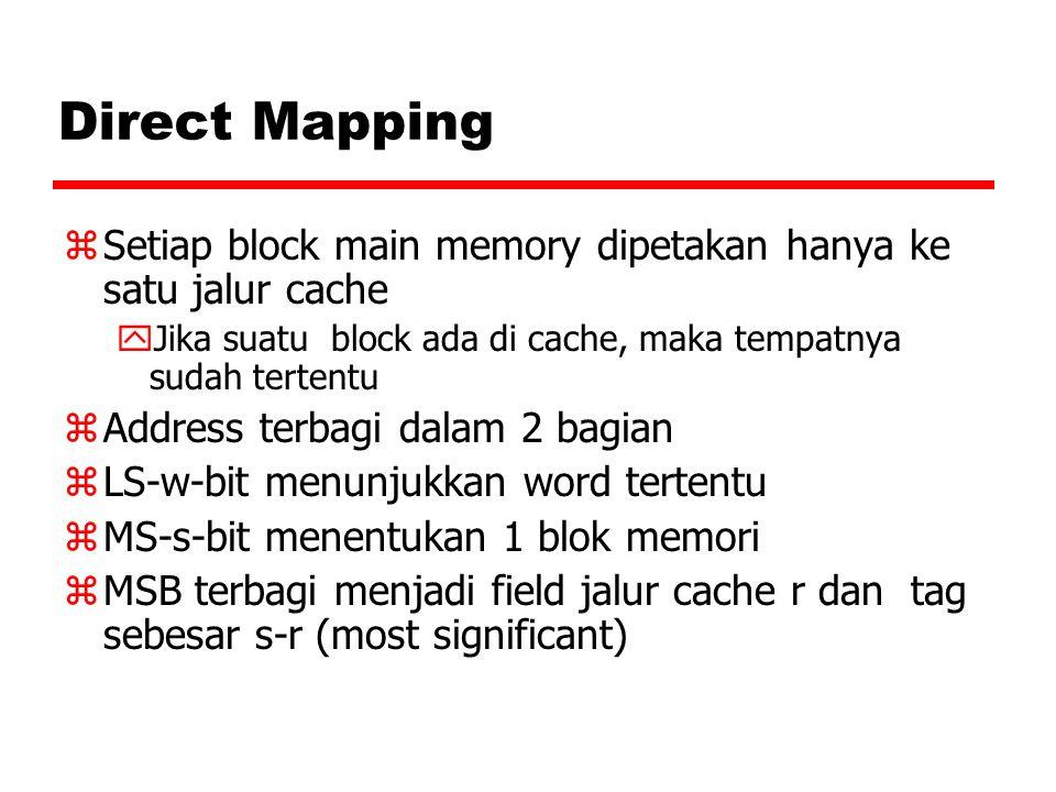 Direct Mapping zSetiap block main memory dipetakan hanya ke satu jalur cache yJika suatu block ada di cache, maka tempatnya sudah tertentu zAddress te