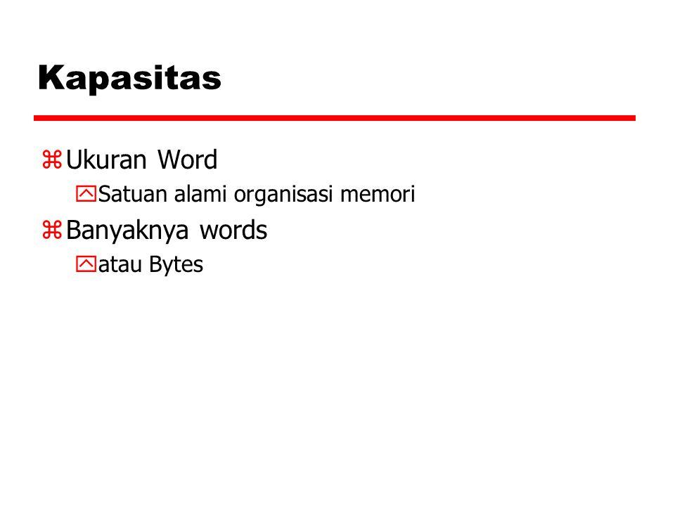 Kapasitas zUkuran Word ySatuan alami organisasi memori zBanyaknya words yatau Bytes