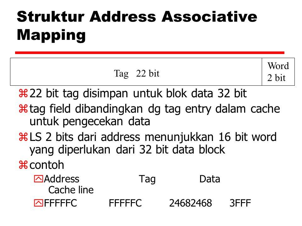 Tag 22 bit Word 2 bit Struktur Address Associative Mapping z22 bit tag disimpan untuk blok data 32 bit ztag field dibandingkan dg tag entry dalam cach