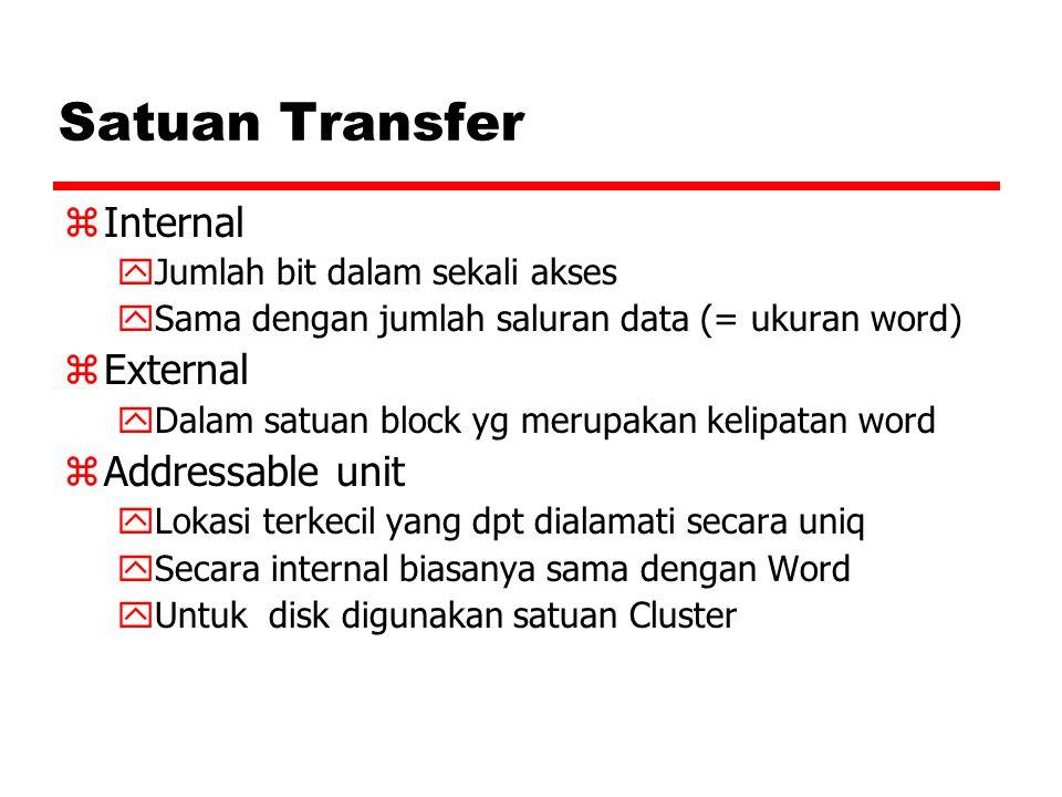 Satuan Transfer zInternal yJumlah bit dalam sekali akses ySama dengan jumlah saluran data (= ukuran word) zExternal yDalam satuan block yg merupakan k