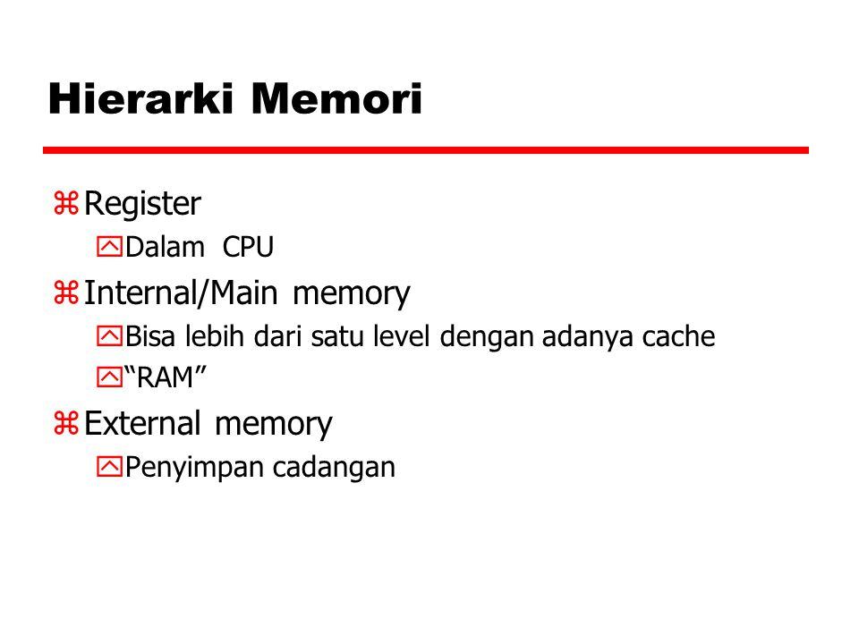 "Hierarki Memori zRegister yDalam CPU zInternal/Main memory yBisa lebih dari satu level dengan adanya cache y""RAM"" zExternal memory yPenyimpan cadangan"