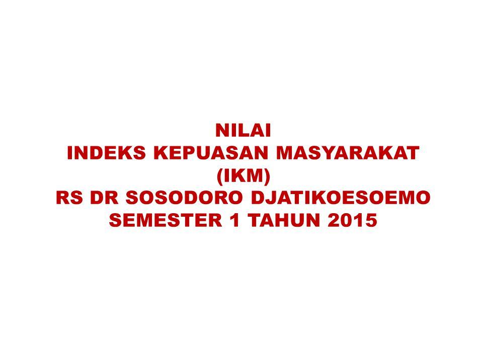 NILAI INDEKS KEPUASAN MASYARAKAT (IKM) RS DR SOSODORO DJATIKOESOEMO SEMESTER 1 TAHUN 2015