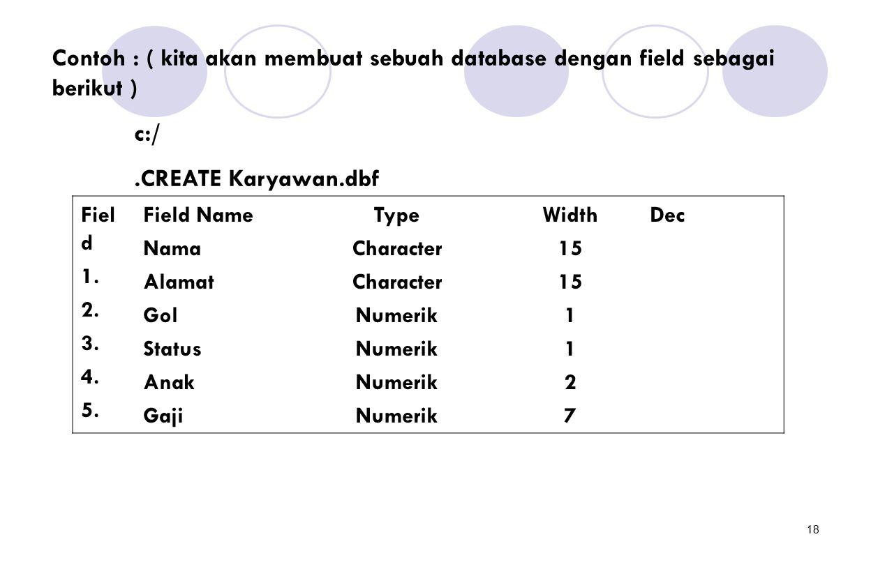 18 Contoh : ( kita akan membuat sebuah database dengan field sebagai berikut ) c:/.CREATE Karyawan.dbf Fiel d 1. 2. 3. 4. 5. Field Name Nama Alamat Go