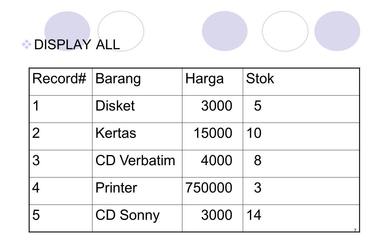 8  DISPLAY record 2 = 2  DISPLAY NEXT 3 = 2 - 4  DISPLAY = 4  DISPLAY ALL OFF= 1 – 5, tanpa NO RECORD  LIST FOR BARANG = CD Record#BarangHargaStok 3CD Verbatim 4000 8 5CD Sonny 300014  LIST OFF Barang, Stok FOR Barang= CD BarangStok CD Verbatim 8 CD Sonny14
