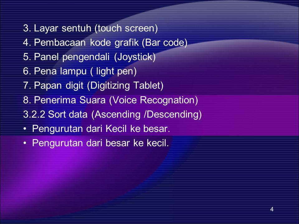 4 3. Layar sentuh (touch screen) 4. Pembacaan kode grafik (Bar code) 5.