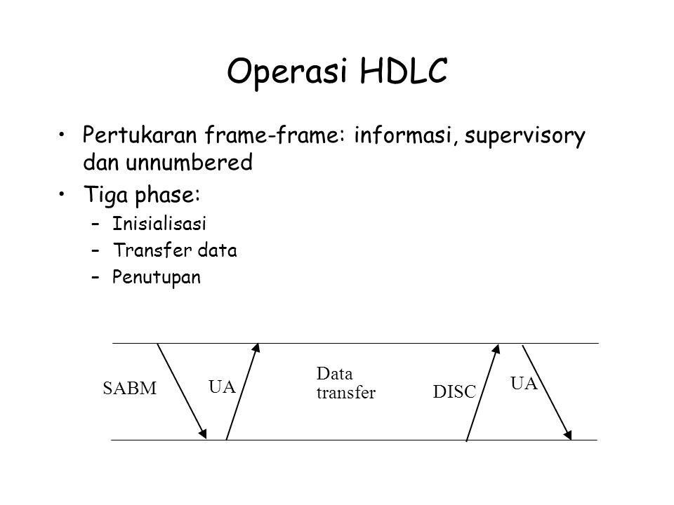 Operasi HDLC Pertukaran frame-frame: informasi, supervisory dan unnumbered Tiga phase: –Inisialisasi –Transfer data –Penutupan SABM UA DISC Data trans