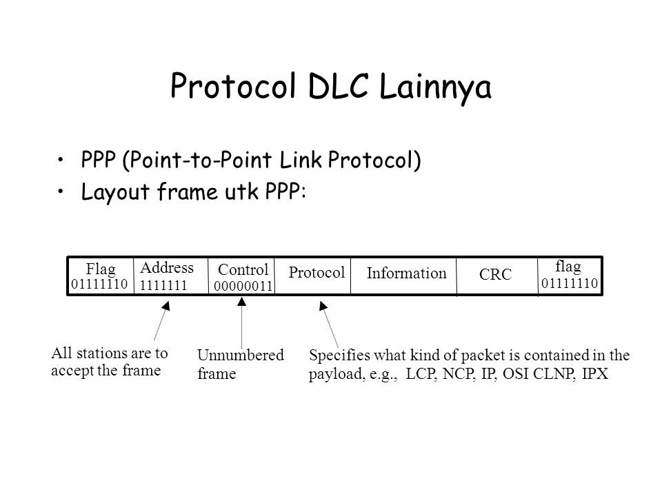 Protocol DLC Lainnya PPP (Point-to-Point Link Protocol) Layout frame utk PPP: Flag flag Address Control Information CRC Protocol 01111110 1111111 0000