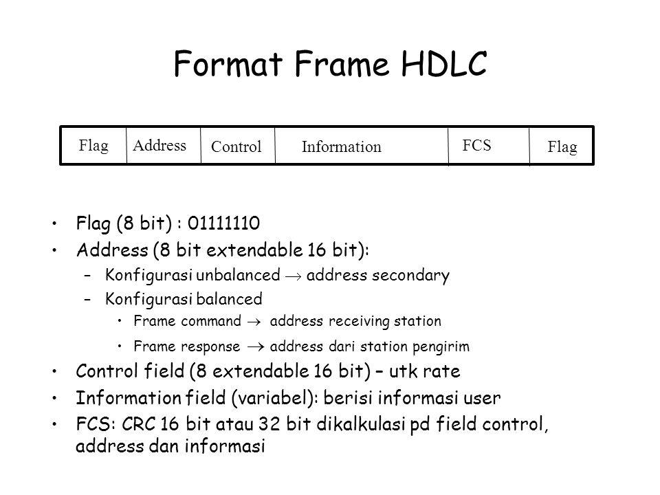 Format Frame HDLC Flag (8 bit) : 01111110 Address (8 bit extendable 16 bit): –Konfigurasi unbalanced  address secondary –Konfigurasi balanced Frame c