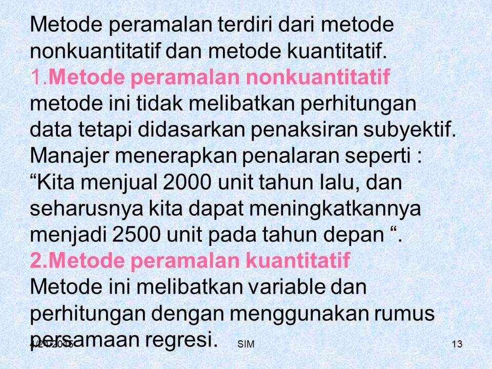 4/24/2015SIM13 Metode peramalan terdiri dari metode nonkuantitatif dan metode kuantitatif. 1.Metode peramalan nonkuantitatif metode ini tidak melibatk