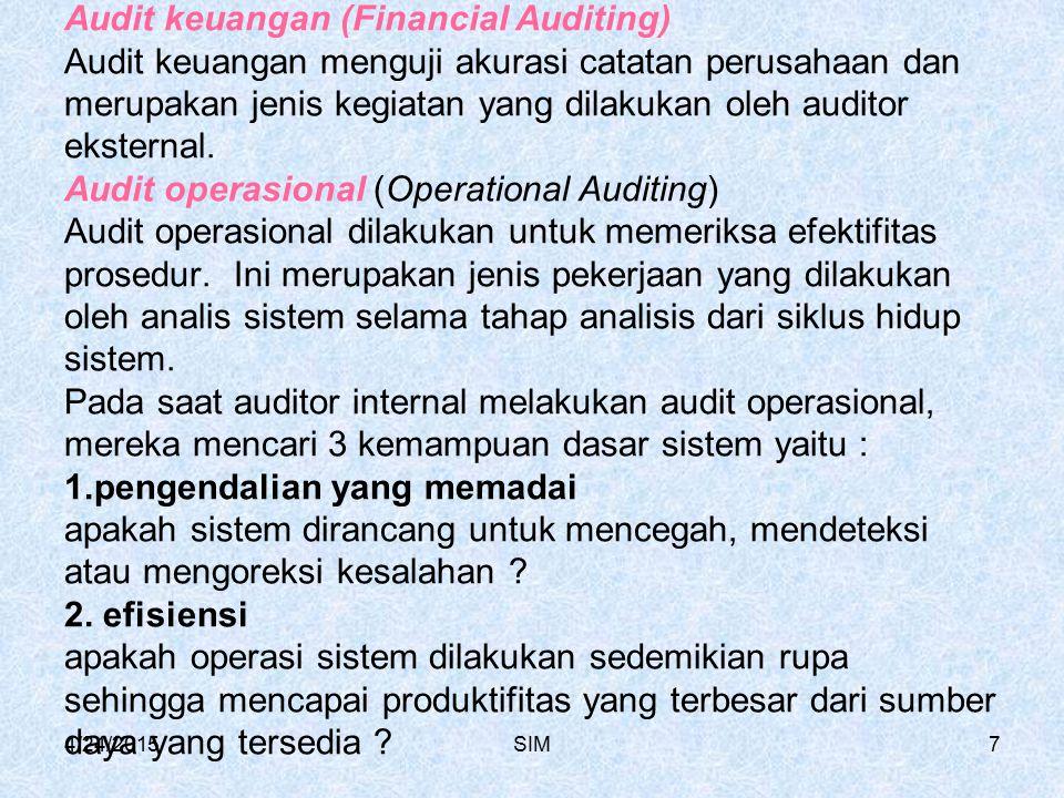 4/24/2015SIM7 Audit keuangan (Financial Auditing) Audit keuangan menguji akurasi catatan perusahaan dan merupakan jenis kegiatan yang dilakukan oleh auditor eksternal.