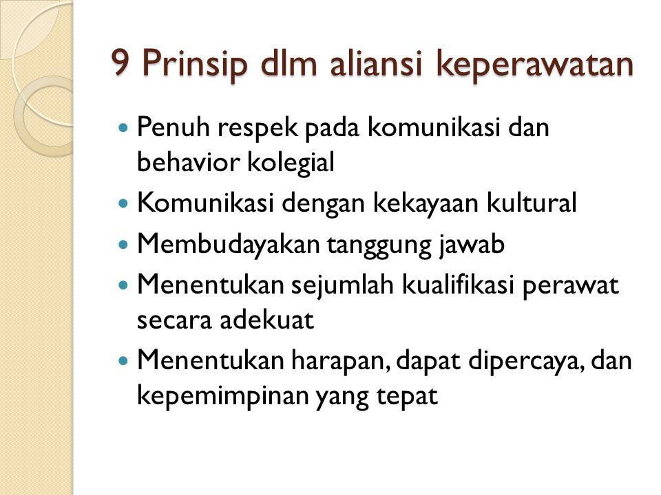 9 Prinsip dlm aliansi keperawatan Penuh respek pada komunikasi dan behavior kolegial Komunikasi dengan kekayaan kultural Membudayakan tanggung jawab Menentukan sejumlah kualifikasi perawat secara adekuat Menentukan harapan, dapat dipercaya, dan kepemimpinan yang tepat