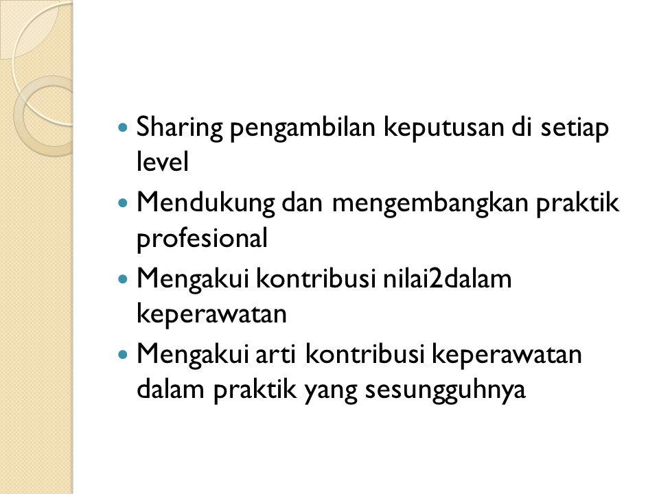 Sharing pengambilan keputusan di setiap level Mendukung dan mengembangkan praktik profesional Mengakui kontribusi nilai2dalam keperawatan Mengakui arti kontribusi keperawatan dalam praktik yang sesungguhnya