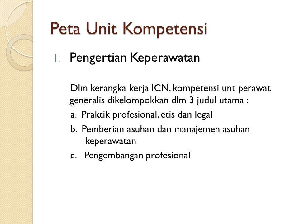 Peta Unit Kompetensi 1.