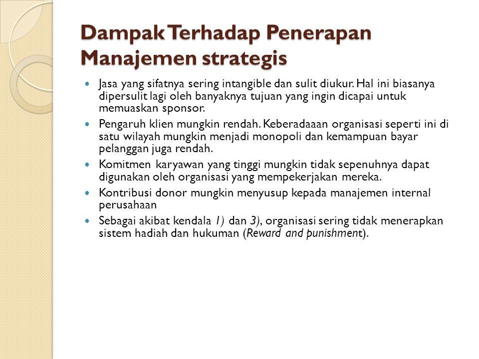 Dampak Terhadap Penerapan Manajemen strategis Jasa yang sifatnya sering intangible dan sulit diukur.