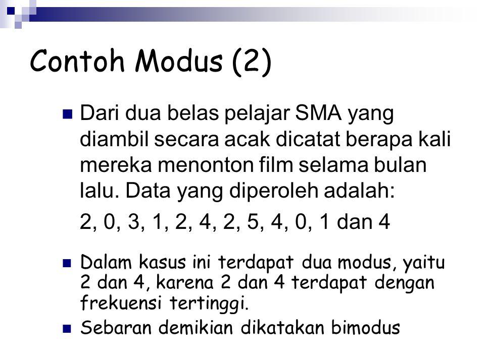 Contoh Modus (2) Dari dua belas pelajar SMA yang diambil secara acak dicatat berapa kali mereka menonton film selama bulan lalu. Data yang diperoleh a