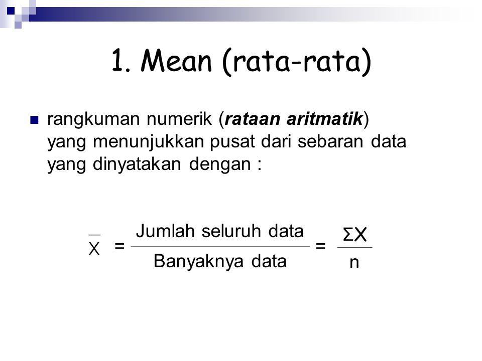 1. Mean (rata-rata) rangkuman numerik (rataan aritmatik) yang menunjukkan pusat dari sebaran data yang dinyatakan dengan : = Jumlah seluruh data = Ban