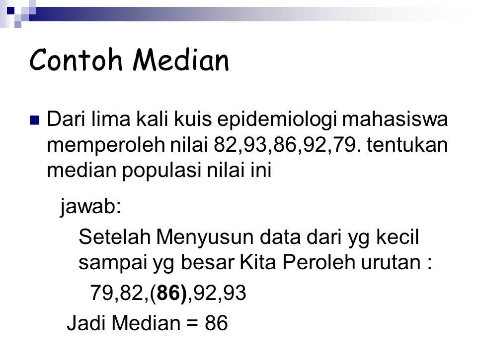 Contoh Median Dari lima kali kuis epidemiologi mahasiswa memperoleh nilai 82,93,86,92,79. tentukan median populasi nilai ini jawab: Setelah Menyusun d