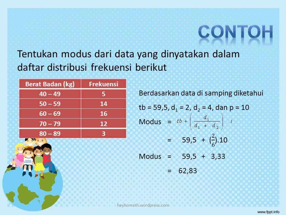  Modus Data Berkelompok Pada kasusu distribusi frekuensi berkelompok, kelas yang paling tinggi frekuensinya disebut kelas modus.