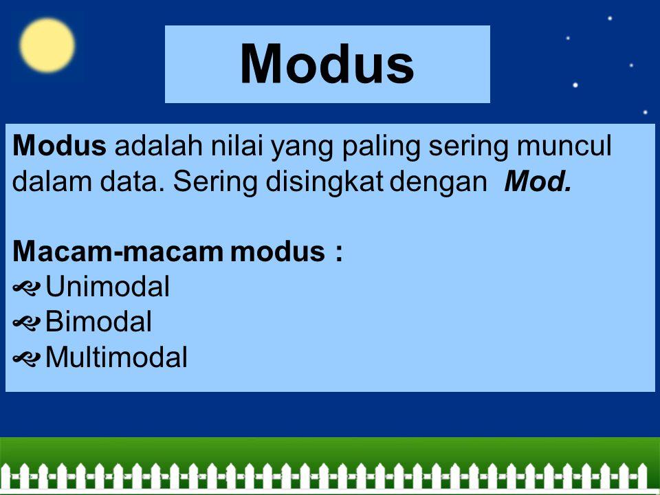 Modus Modus adalah nilai yang paling sering muncul dalam data. Sering disingkat dengan Mod. Macam-macam modus :  Unimodal  Bimodal  Multimodal