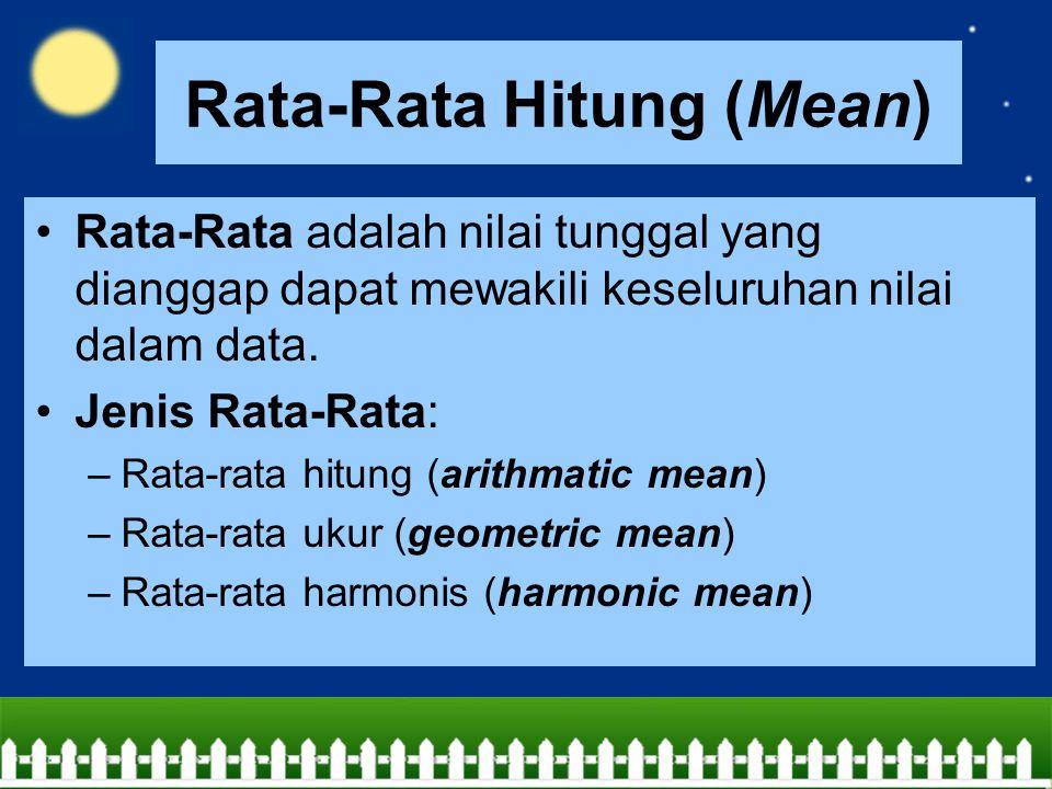 Rata-Rata Hitung (Mean) Rata-Rata adalah nilai tunggal yang dianggap dapat mewakili keseluruhan nilai dalam data. Jenis Rata-Rata: –Rata-rata hitung (