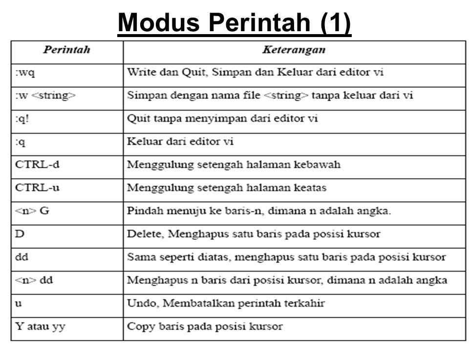 Modus Perintah (1)