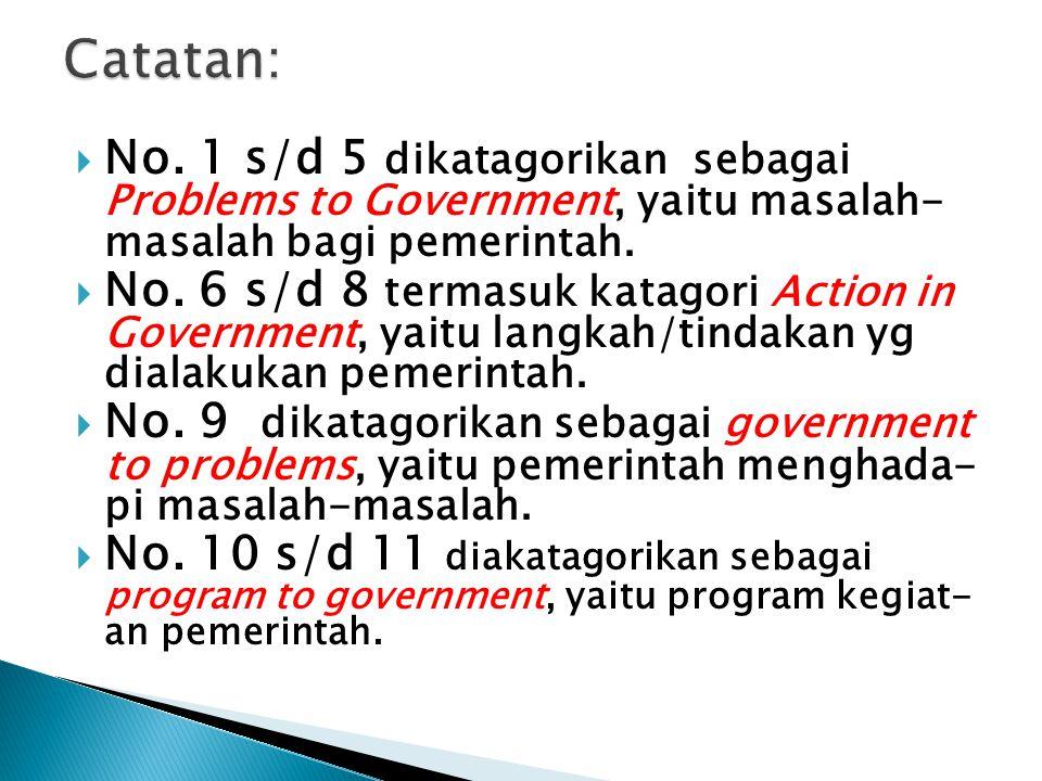  No. 1 s/d 5 dikatagorikan sebagai Problems to Government, yaitu masalah- masalah bagi pemerintah.  No. 6 s/d 8 termasuk katagori Action in Governme