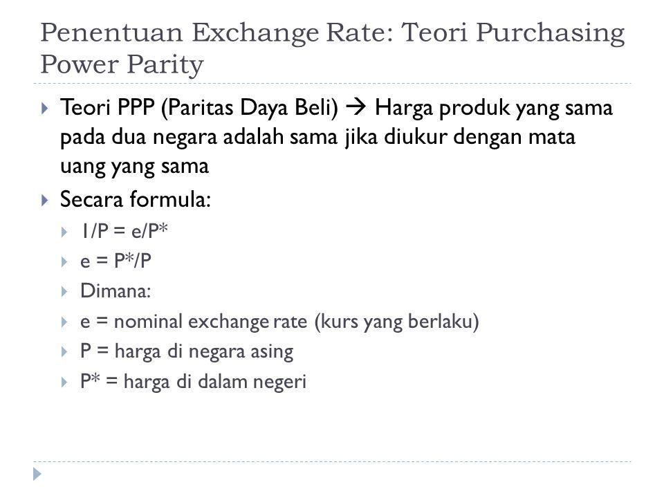 Penentuan Exchange Rate: Teori Purchasing Power Parity  Teori PPP (Paritas Daya Beli)  Harga produk yang sama pada dua negara adalah sama jika diuku