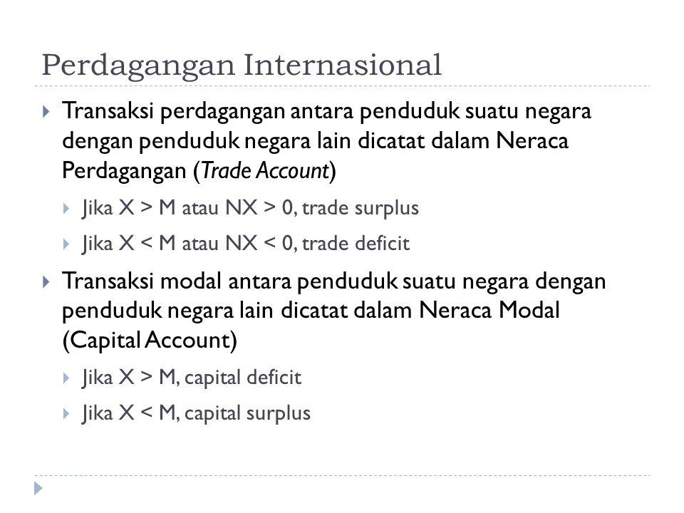 Perdagangan Internasional  Transaksi perdagangan antara penduduk suatu negara dengan penduduk negara lain dicatat dalam Neraca Perdagangan (Trade Acc