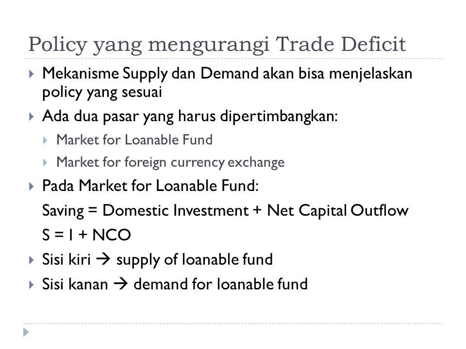 Policy yang mengurangi Trade Deficit  Mekanisme Supply dan Demand akan bisa menjelaskan policy yang sesuai  Ada dua pasar yang harus dipertimbangkan