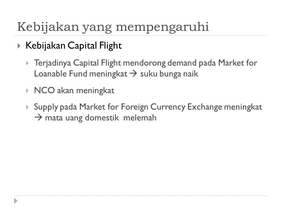 Kebijakan yang mempengaruhi  Kebijakan Capital Flight  Terjadinya Capital Flight mendorong demand pada Market for Loanable Fund meningkat  suku bun